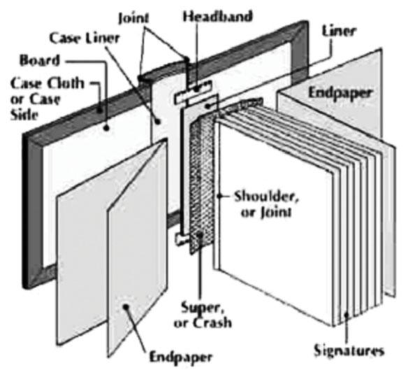 Experimento Gênesis Case_diagram